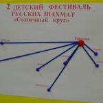 """Карта фестиваля """"Солнечный круг"""""""